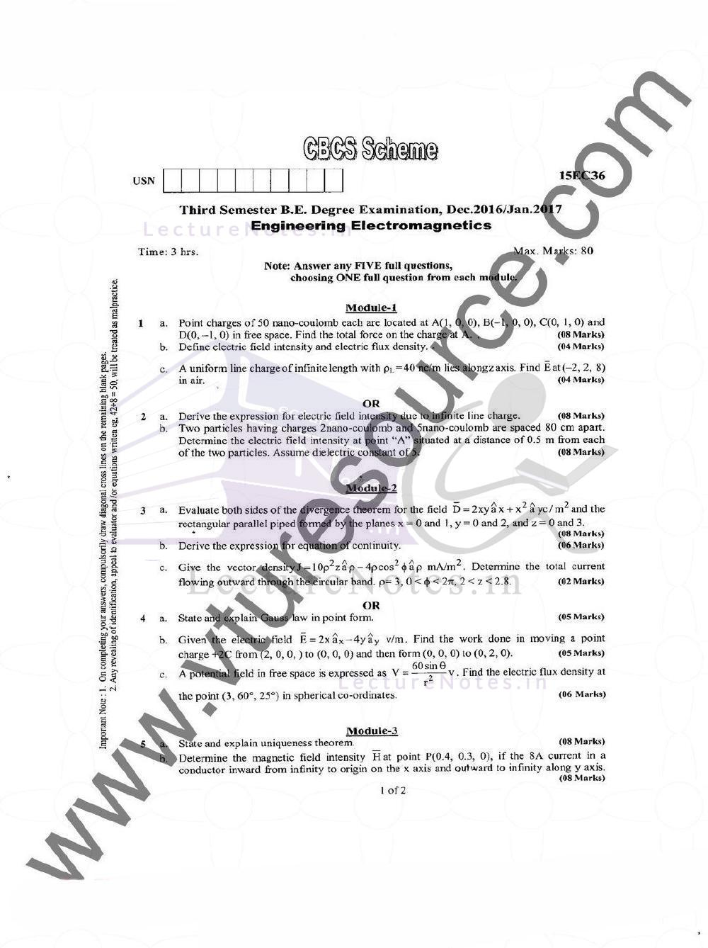 Electromagnetics Engineering Previous Year Question for