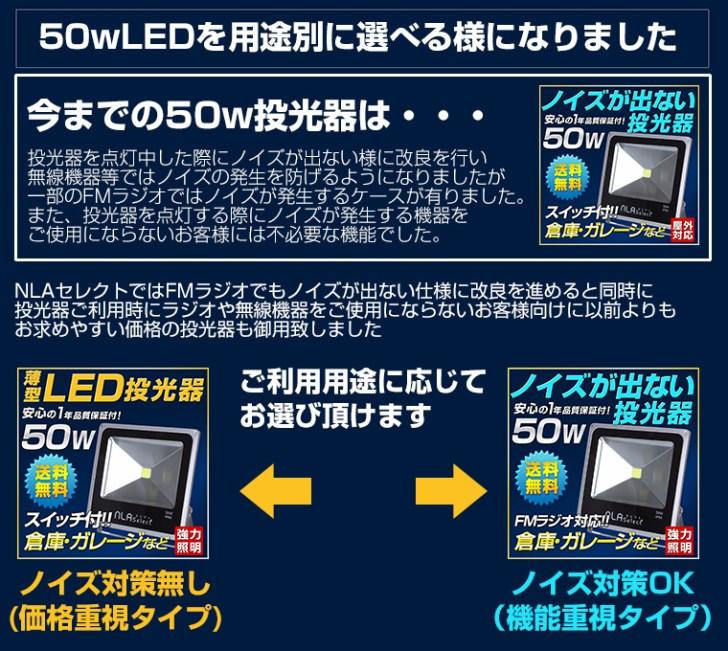 50w投光器 商品分類