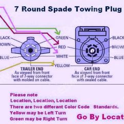 Bargman Plug Wiring Diagram 1963 Impala Radio Pollak 7way Spade Rv Sku367 [12-706] - $5.95 : Leds 4, Recreational Vehicles