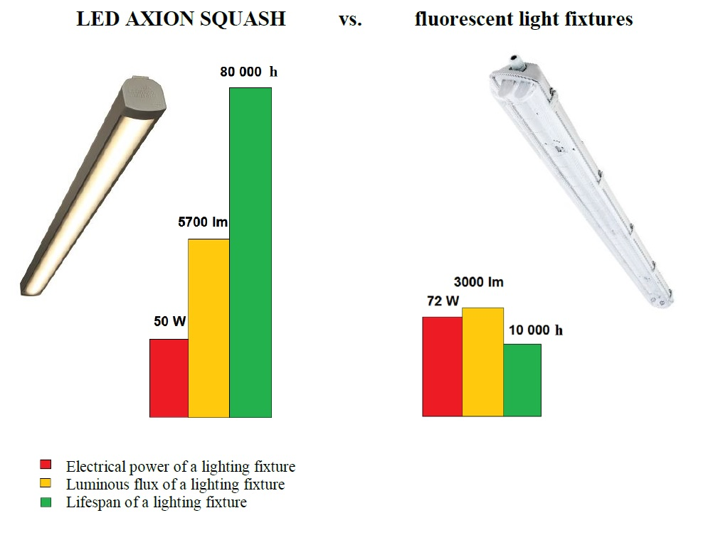 squash court diagram led tail light bar wiring for courts lighting lamps