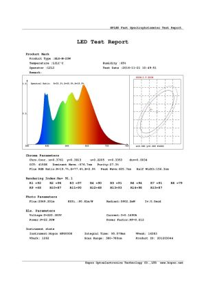 Led ufó lámpa 15W 2050 lumen közép fehér