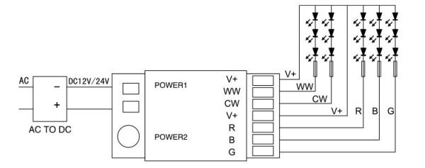 RGBCCT-controller-bekotese-600x237 Led szalag vezérlése - rövid betekintés a smart világítás világába ötletek Tippek