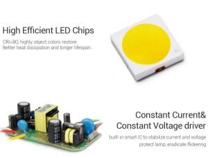 Vízálló kerti lámpa 15W (FUTC03) RGB-CCT extra erős led chip