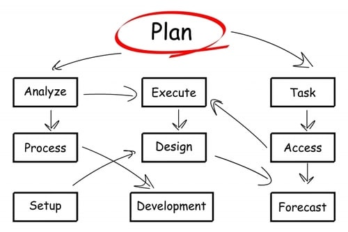 process flow chart microsoft excel