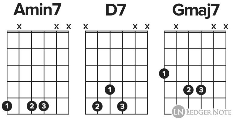 Beginner Jazz Guitar for Non-Jazz Guitarists