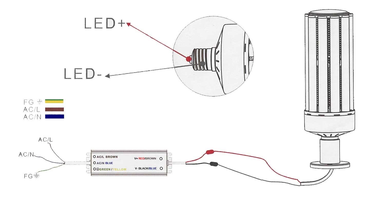 Enclosed Fixture 1000 Watt HID LED Retrofit Corn Bulb