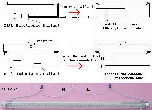 The Right Way To Wire An Electronic Ballast To T9 Tube