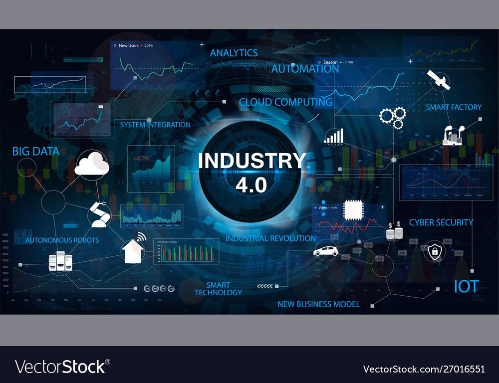 industry 4.0 1 31 ledlights.blog