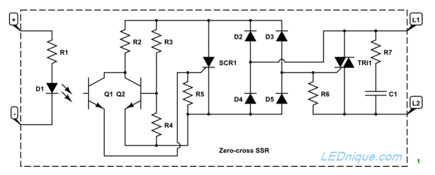 Opto-triacs, solid-state relays (SSR), zero-cross and how