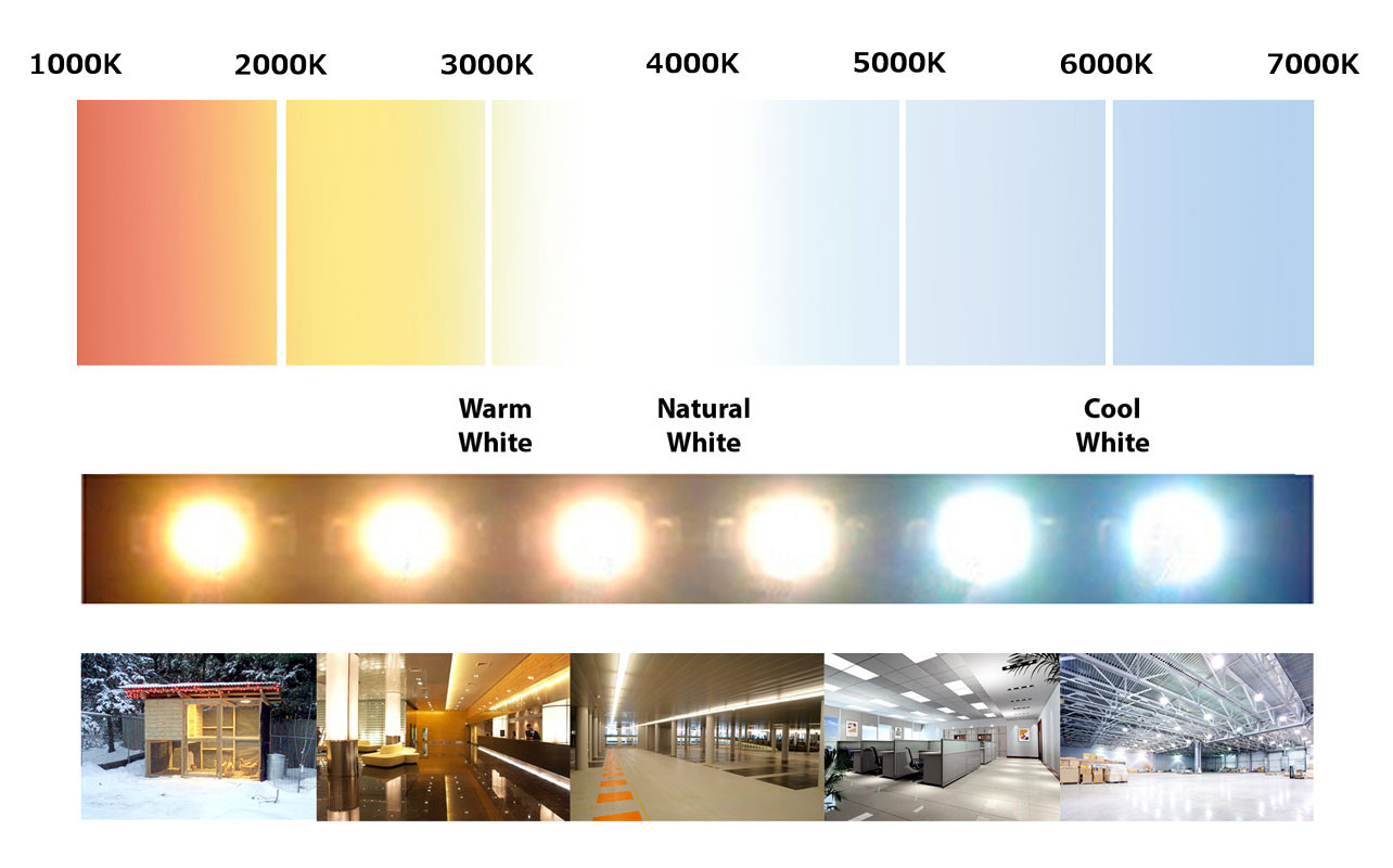 hight resolution of 70w led dusk to dawn fixture bronze 6700lm 5000k ip65 ul w photocell control