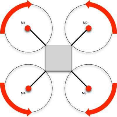 Ordre des moteurs et sens de rotation.