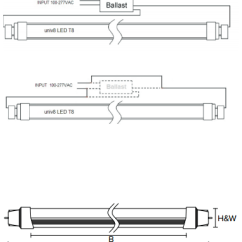 Fluorescent Ballast Wiring Diagram 1991 Jeep Cherokee Spark Plug Forest Lighting Univ8 T8u441-15 Led T8 4' 4100k No Rewiring 15w Dlc