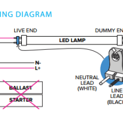 Lighting Ballast Wiring Diagram Meyer Snow Plow Lights Forest Tbt430-15 Led T8 Lamp 3000k 15w Dlc Type B Bypass