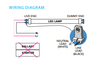 wiring diagram for led tube lights ceiling fan with red wire forest lighting tbt435-15 t8 lamp 3500k 15w dlc type b bypass