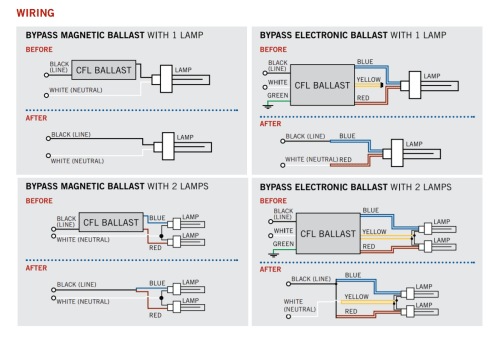 small resolution of cfl 4 pin diagram wiring diagram paper diagram for wiring 4 pin floursent