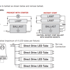Fluorescent Dimming Ballast Wiring Diagram 1997 Subaru Legacy Outback Stereo Keystone 4ft 15w Led T8 Tube 6500k Bypass Direct Drive