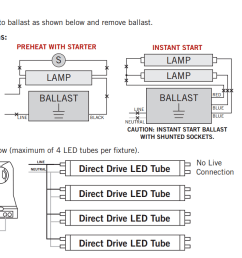 keystone direct drive 4 22w led t8 tube 3500k 4000k 5000k 1 ea [ 1303 x 702 Pixel ]