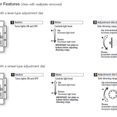 Wiring Downlights Diagram Ce Tech Cat6 Jack Lutron Skylark Scl-153p 150w Dimmable Cfl/led Dimmer