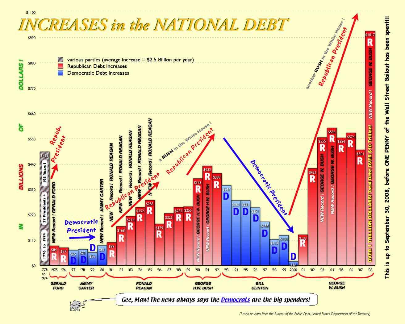 natl_debt_chart