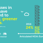 Businesses in Leeds have switched to cleaner, greener vehicles (Articulated HGVs).