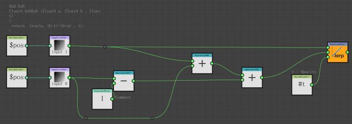 Add Sub  float4 AddSub (float4 a, float4 b  return lerp (a, (b+a)  $pos  input 1  $pos  input 0  float  Opac i ty  Comment