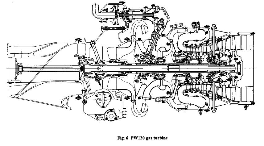 Bjorn's Corner: Turbofan engine challenges, Part 4