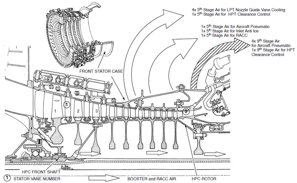 Bjorn's Corner: Turbofan engine challenges, Part 5