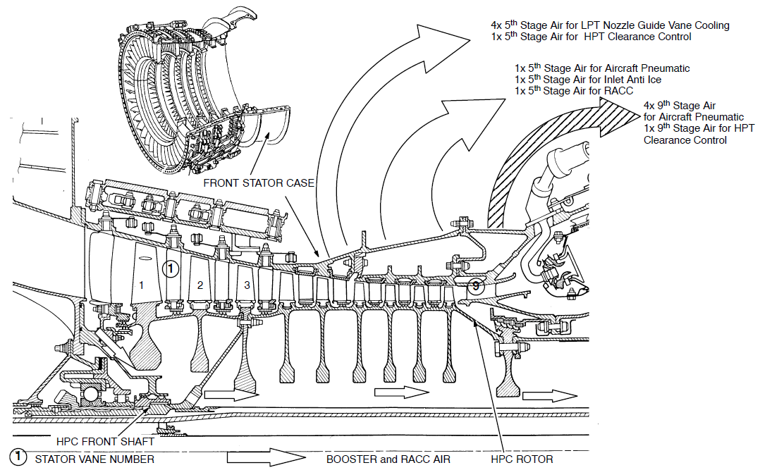 Bjorn's Corner: Turbofan engine challenges, Part 5