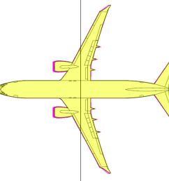 figure 2 the 737 800 yellow overlaid on the 737 max 8 purple with the line denoting the cg in pitch source leeham co and 737 acap  [ 1024 x 911 Pixel ]