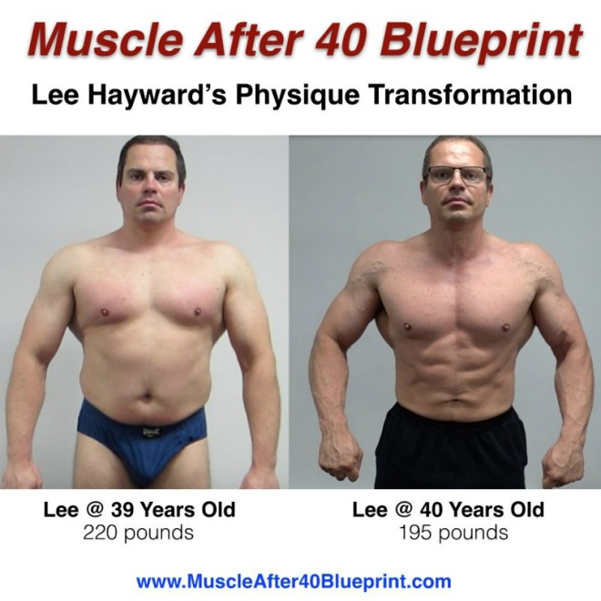 Lee Hayward's Muscle After 40 Blueprint