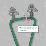 Worn or Faulty Gear Failure_small_wtext
