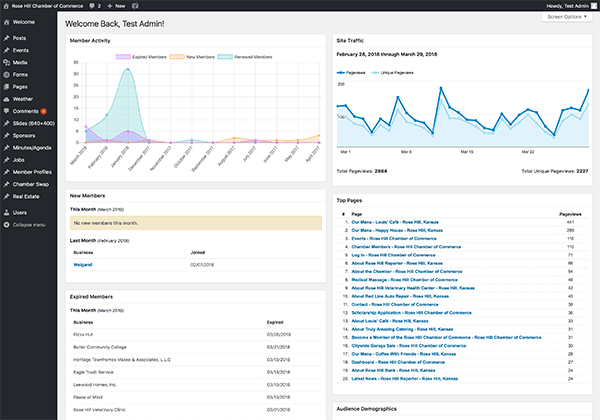 Chamber of Commerce Integrated Dashboards