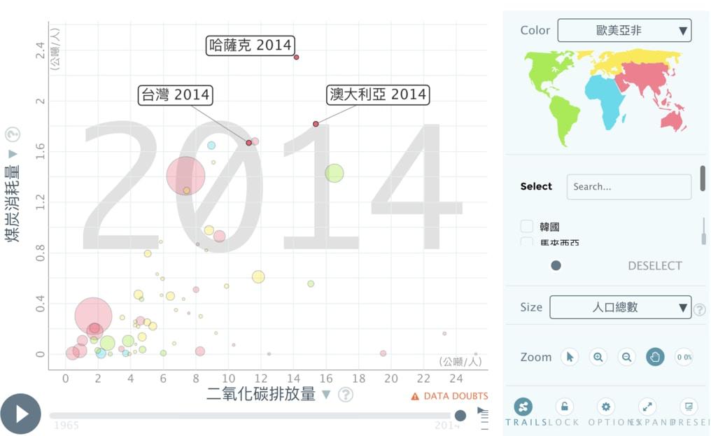 LeeMeng - 如何用 30 秒了解臺灣發展與全球趨勢:用 GapMinder 培養正確世界觀