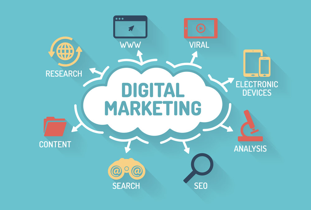 Digital Marketing for Beginners – A Cheat's Guide