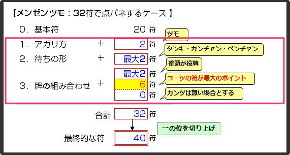 ClFcalc c02