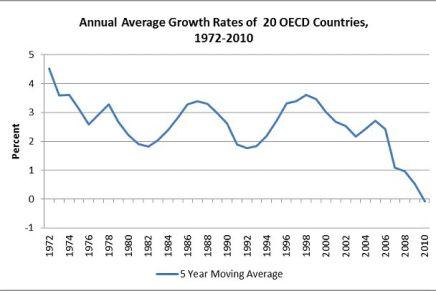 Wolfgang Streeck: Heeft het kapitalisme zijn beste tijd gehad?