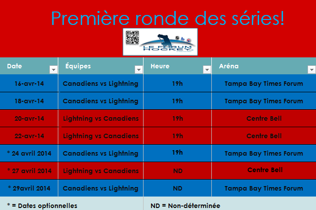 horaire habs