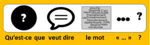 Le français illustré - bonus - qu'est-ce que veut dre le mot