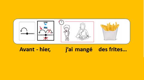 vidéo 158 du Français illustré - Trop de frites