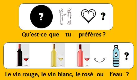 Qu'est-ce que tu préfères ? Le vin rouge, le vin blanc, le rosé ou l'eau ?