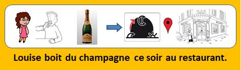 Louise boit du champagne ce soir au restaurant.