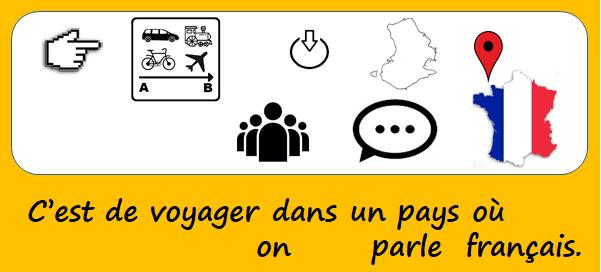 C'est de voyager dans un pays où on parle français.