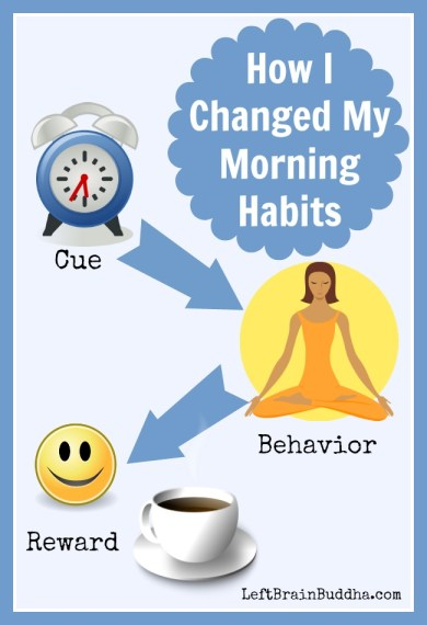 How I Changed My Morning Habits.jpg
