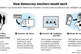 Democracy Vouchers