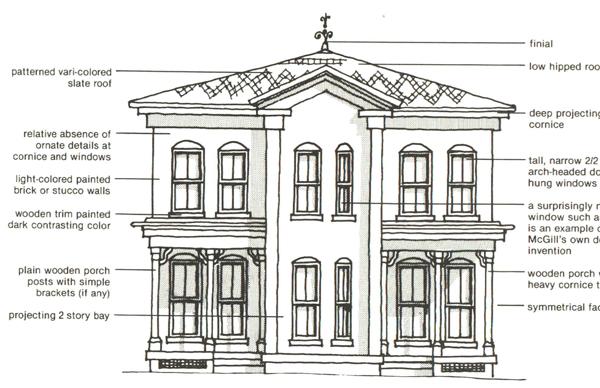Can you identify LeDroit Park's 12 distinct architectural