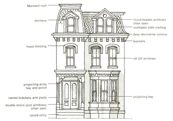 Anne House Plans , Gothic Revival House Plans , Shingle