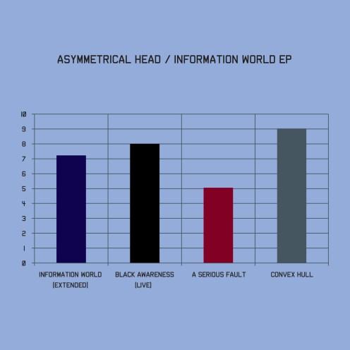 Asymmetrical Head - Information World EP