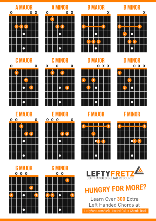 small resolution of left handed chords download