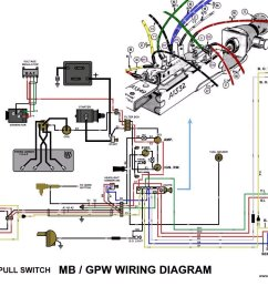 gpw wiring diagram wiring diagram schematics wire harness layout board g503 wwii willys and ford early [ 1164 x 1000 Pixel ]