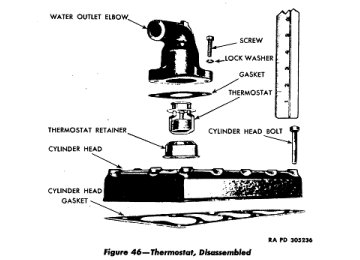 G503 WWII Jeep Thermostat.Applies to 1942,1943,1944,1945